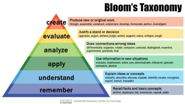 Blooms-Taxonomy-.jpg